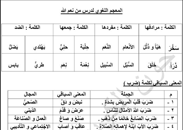 مراجعة تربية اسلامية الصف الخامس الفصل الثاني إعداد نوف بدري البناقي مدرسة الادريسي