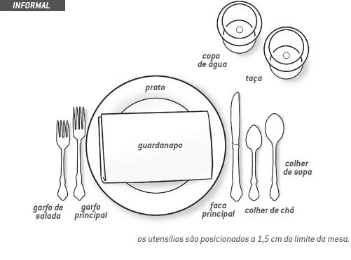 Casa da aline a arte da mesa posta for Utensilios para servir comida