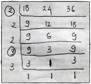 Kelipatan dan Faktor Bilangan Lengkap Dengan Contoh Soal ...