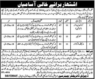 Bait ul Mal Department Punjab Sahiwal Jobs 2021