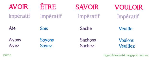 Tryb rozkazujący - odmiany czasowników w trybie rozkazującym 9 - Francuski przy kawie