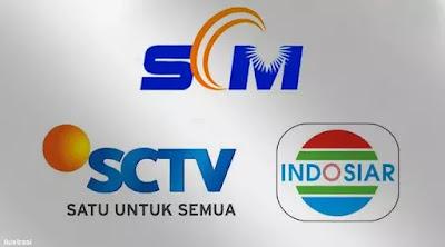Lowongan Kerja 2017 Jakarta PT Surya Citra Media Tbk (SCM)