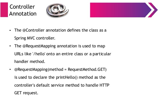 Spring MVC RequestMapping Annotation