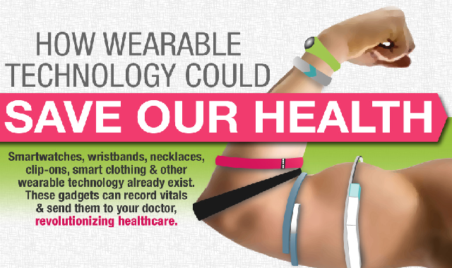 Wearable Technology – Helping Your Doctor Help You #infographic