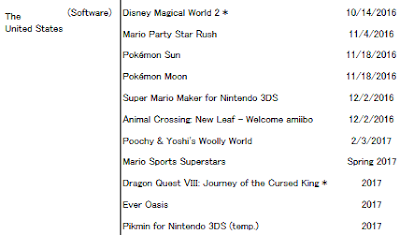 Nintendo 3DS Launch Schedule as of October 2016 United States