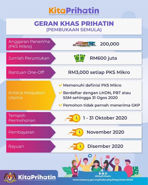 Cara Dapatkan RM3000 Jika Anda Perniaga Kecil Melalui Geran Khas Prihatin 2.0 (GKP 2.0)