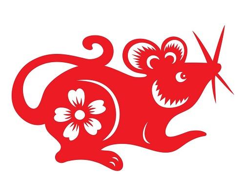 Shio Tikus 2020