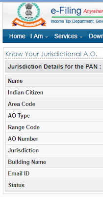 jurisdiction details for the PAN