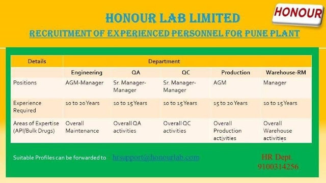 Honour Lab Ltd Urgent Recruitment for Quality Assurance, Quality Control, Production, Warehouse, Engineering