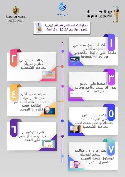 خطوط محمول مجانية من المصرية للاتصالات | التضامن تفتح باب الحجز الإلكتروني لخطوط محمول مجانية لمستفيدي الدعم النقدي