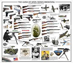 John Browning Guns