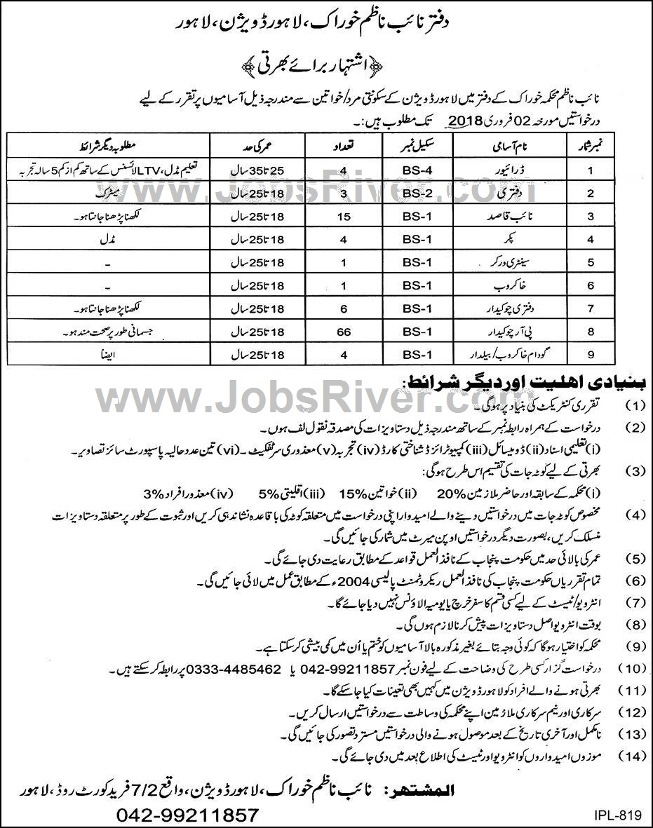Jobs In Food Department Govt of Punjab Lahore 2018