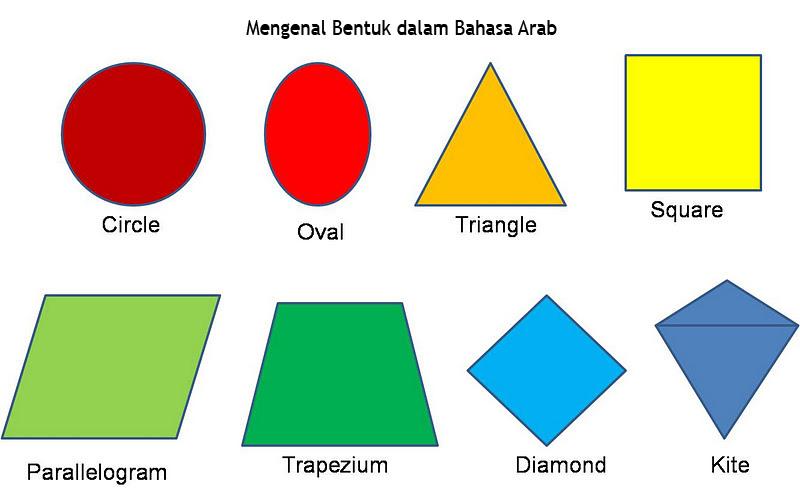 bentuk dalam bahasa arab