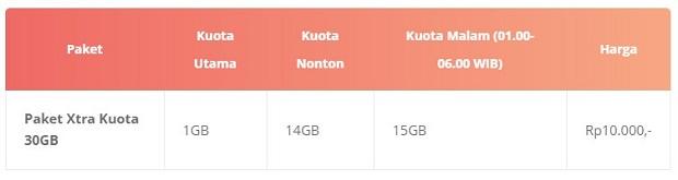 Paket Internet XL Xtra Kuota
