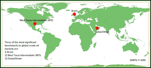 Location-of-major-crude-oil-benchmark-producing-nations