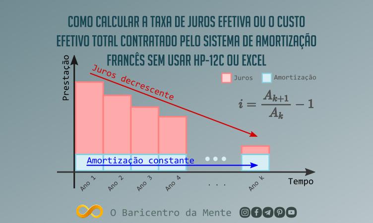 como-calcular-a-taxa-de-juros-efetiva-ou-o-custo-efetivo-total-pelo-sistema-de-amortizacao-frances-saf-sem-usar-calculadora-hp12c