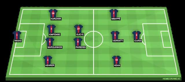 تشكيله باريس سان جيرمان في دوري أبطال أوروبا 2021