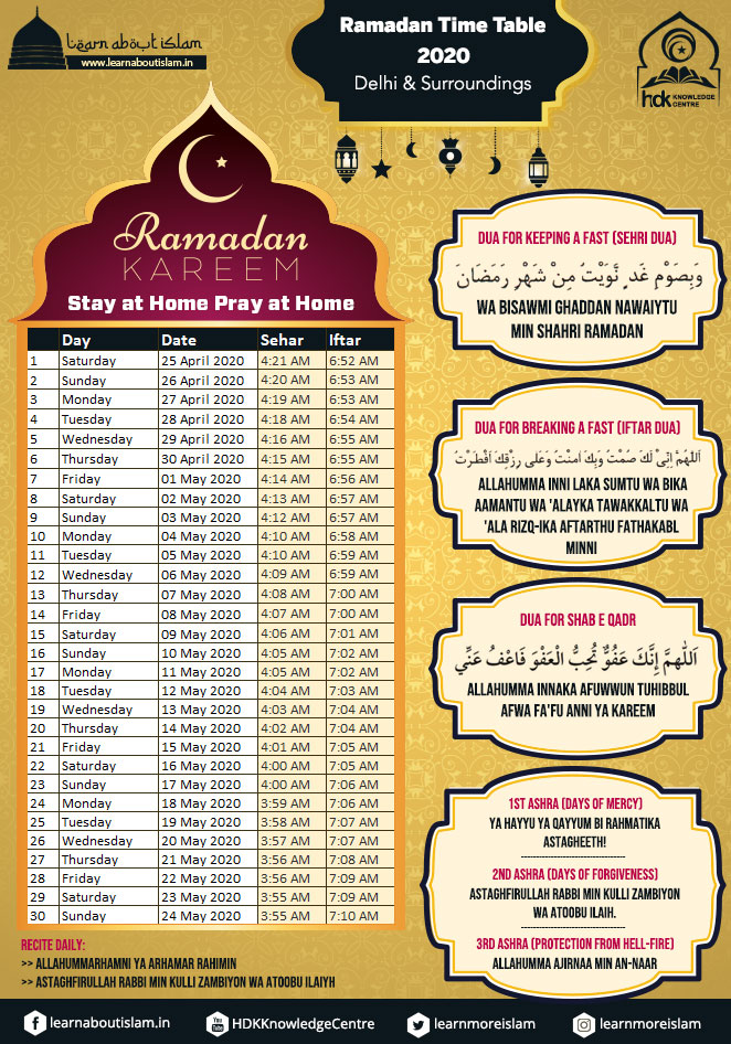 Delhi Ramadan Timetable 2020 - Iftar Sehri Timings
