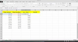 Cara menghitung MAPE dengan excel