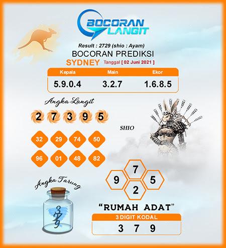 Bocoran Togel Sidney Rabu 02-04-2021