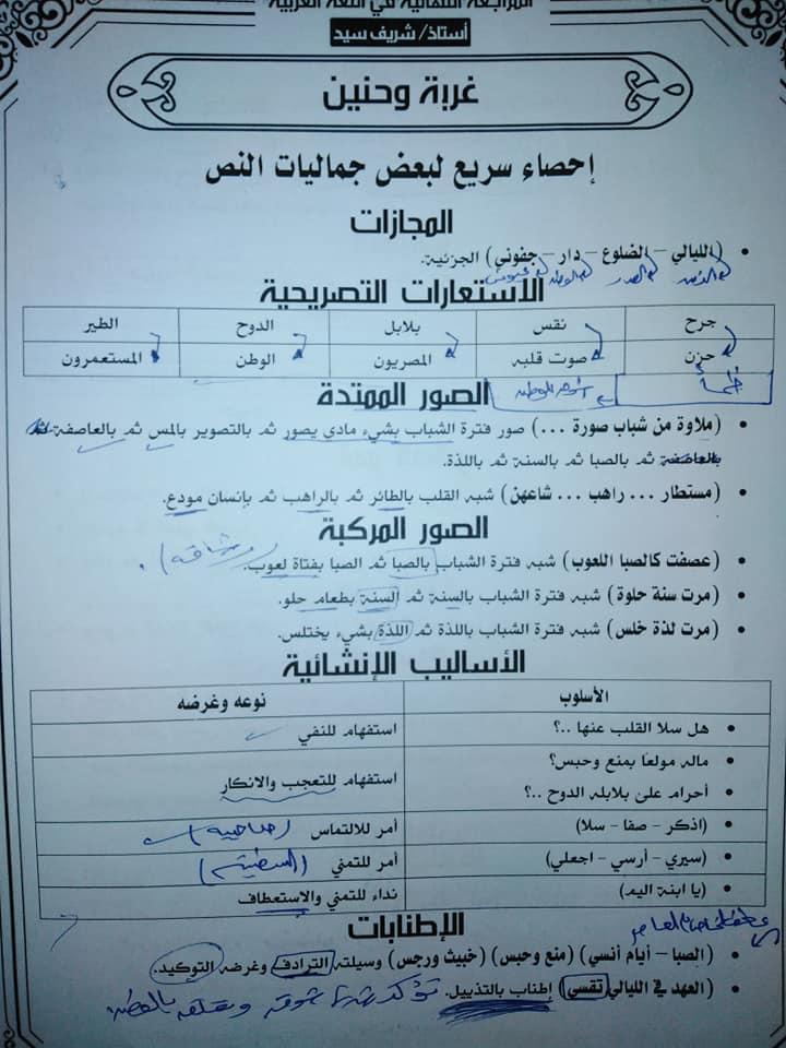 تجميع لمراجعات و امتحانات اللغة العربية للصف الثالث الثانوى  للتدريب و الطباعة 2021 1