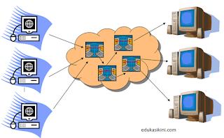 Penjelasan Tentang Circuit Switching dan Packet Switching Serta Kelebihan Dan Kekurangannya