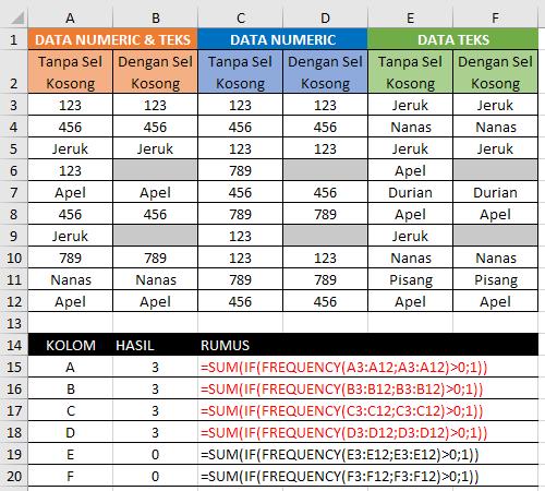Cara Menghitung Banyak Angka Berbeda Dengan Excel