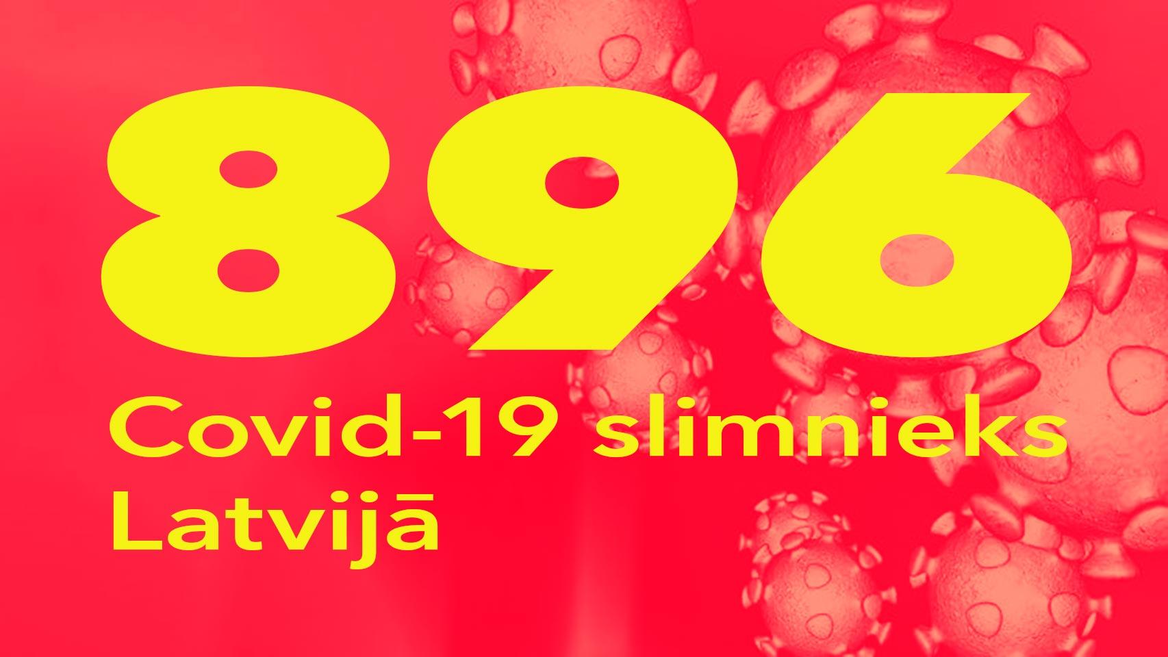 Koronavīrusa saslimušo skaits Latvijā 5.05.2020.