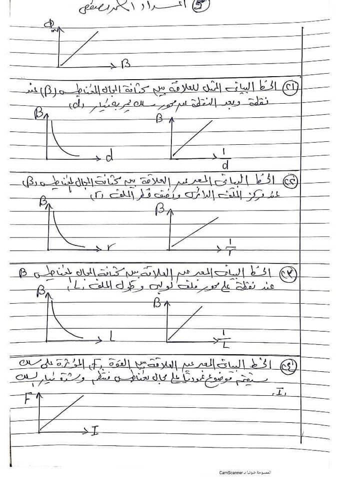 مراجعة نهائية على المنحنيات - فيزياء الثانوية العامة 5