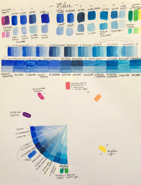 Sketchbook page with blue color swatch comparisons.