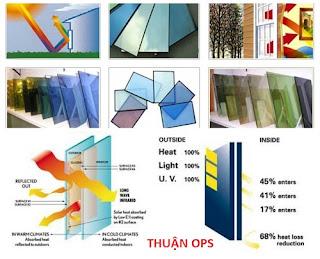 Hướng dẫn Thủ tục nhập khẩu kính xây dựng, kính nổi, kính màu