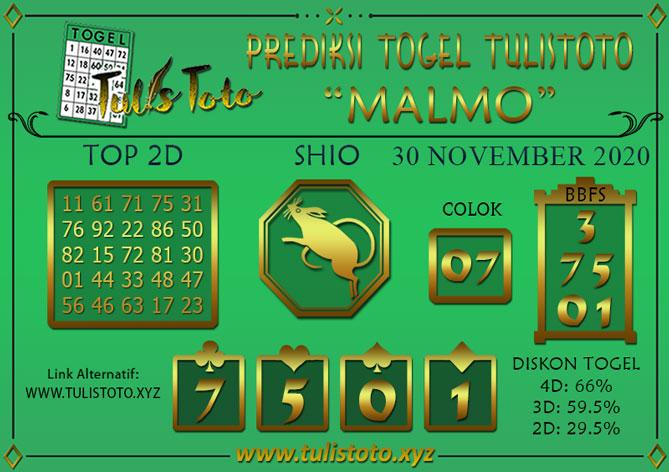 Prediksi Togel MALMO TULISTOTO 30 NOVEMBER 2020