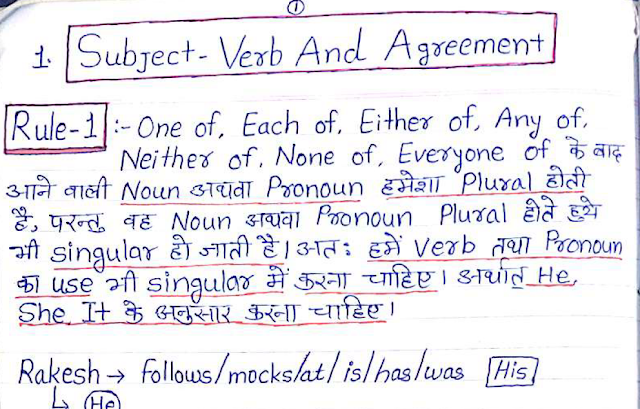 Hand-Written English Notes for Various Exams [PDF]-SSC Officer