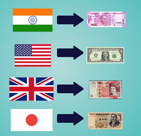 Which countries trade forex the most