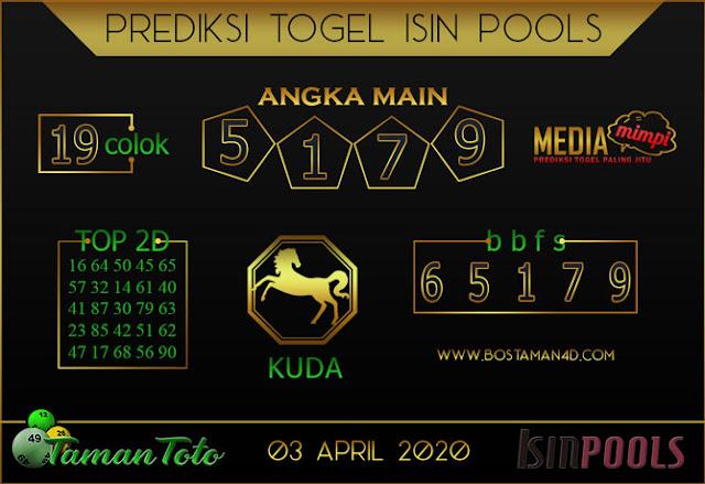 Prediksi Togel ISIN TAMAN TOTO 03 APRIL 2020