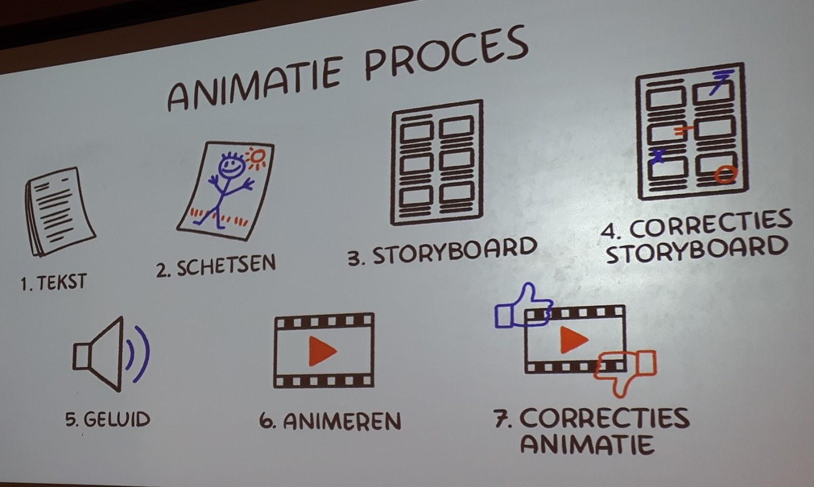 Video Teaching: Live Lecture Capture double experiment plus