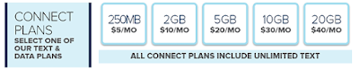 Consumer Cellular text and data Plans 2019