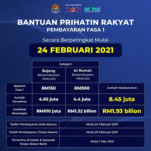 Pembayaran Bantuan Prihatin Rakyat (BPR) Dibuat Mulai 24 Februari