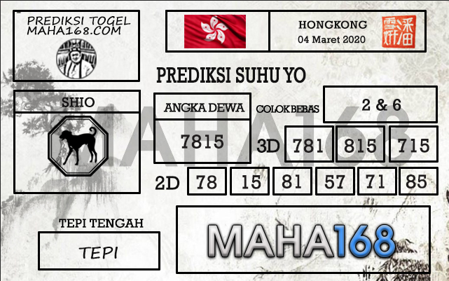 Prediksi Togel JP Hongkong Rabu 04 Maret 2020 - Prediksi Suhu Yo