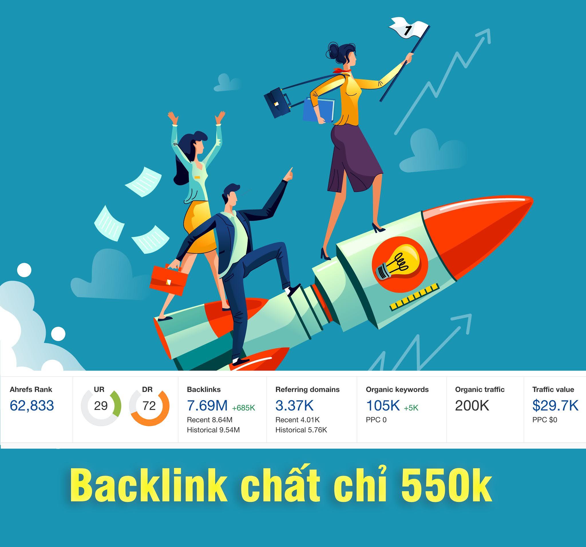 Đôi nét về Backlink và tầm quan trọng của việc mua Backlink