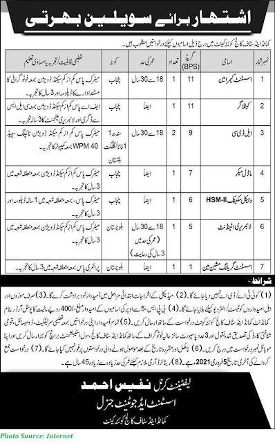Pakistan Army Command and Staff College Quetta Cantt Jobs January 2021