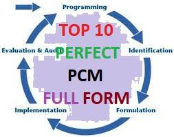 Top 10 Connective PCM Full Form