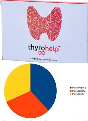 pareri thyrohelp capsule forum alternative naturale euthyrox