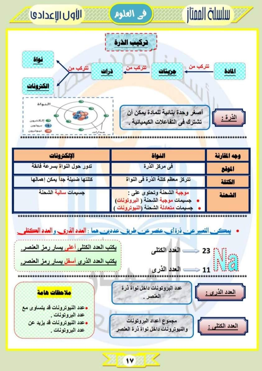 مذكرة العلوم للصف الأول الإعدادى ترم أول 2022 أ/ أحمد رمضان %25D9%2585%25D8%25B0%25D9%2583%25D8%25B1%25D8%25A9%2B%25D8%25A7%25D9%2584%25D9%2585%25D9%2585%25D8%25AA%25D8%25A7%25D8%25B2%2B%25D9%2581%25D9%258A%2B%25D8%25A7%25D9%2584%25D8%25B9%25D9%2584%25D9%2588%25D9%2585%2B%25D9%2584%25D9%2584%25D8%25B5%25D9%2581%2B%25D8%25A7%25D9%2584%25D8%25A3%25D9%2588%25D9%2584%2B%25D8%25A7%25D9%2584%25D8%25A5%25D8%25B9%25D8%25AF%25D8%25A7%25D8%25AF%25D9%2589%2B%25D8%25AA%25D8%25B1%25D9%2585%2B%25D8%25A3%25D9%2588%25D9%2584%2B2022%2B%25D8%25A3%2B%25D8%25A3%25D8%25AD%25D9%2585%25D8%25AF%2B%25D8%25B1%25D9%2585%25D8%25B6%25D8%25A7%25D9%2586%2B%252817%2529