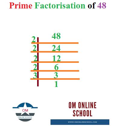 Prime Factorisation of 48