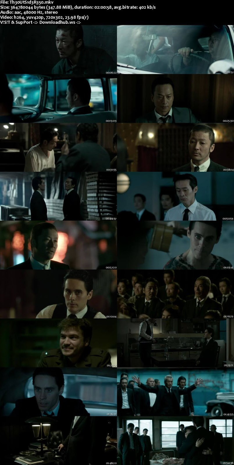 The Outsider 2018 English 480p WEBRip MSubs