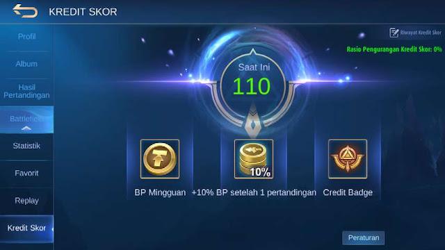 Cara Meningkatkan Kredit Skor ML 110