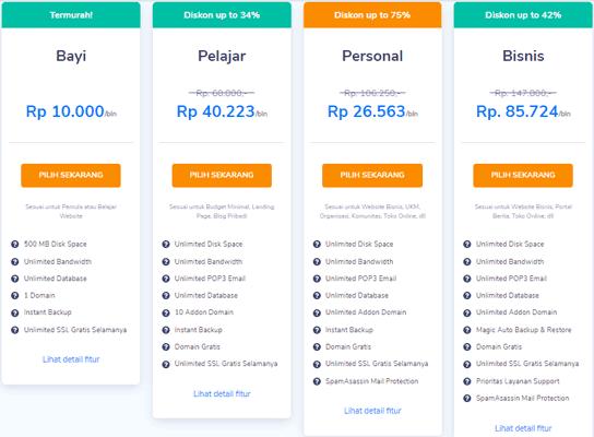 cara menghasilkan uang dari blog di internet