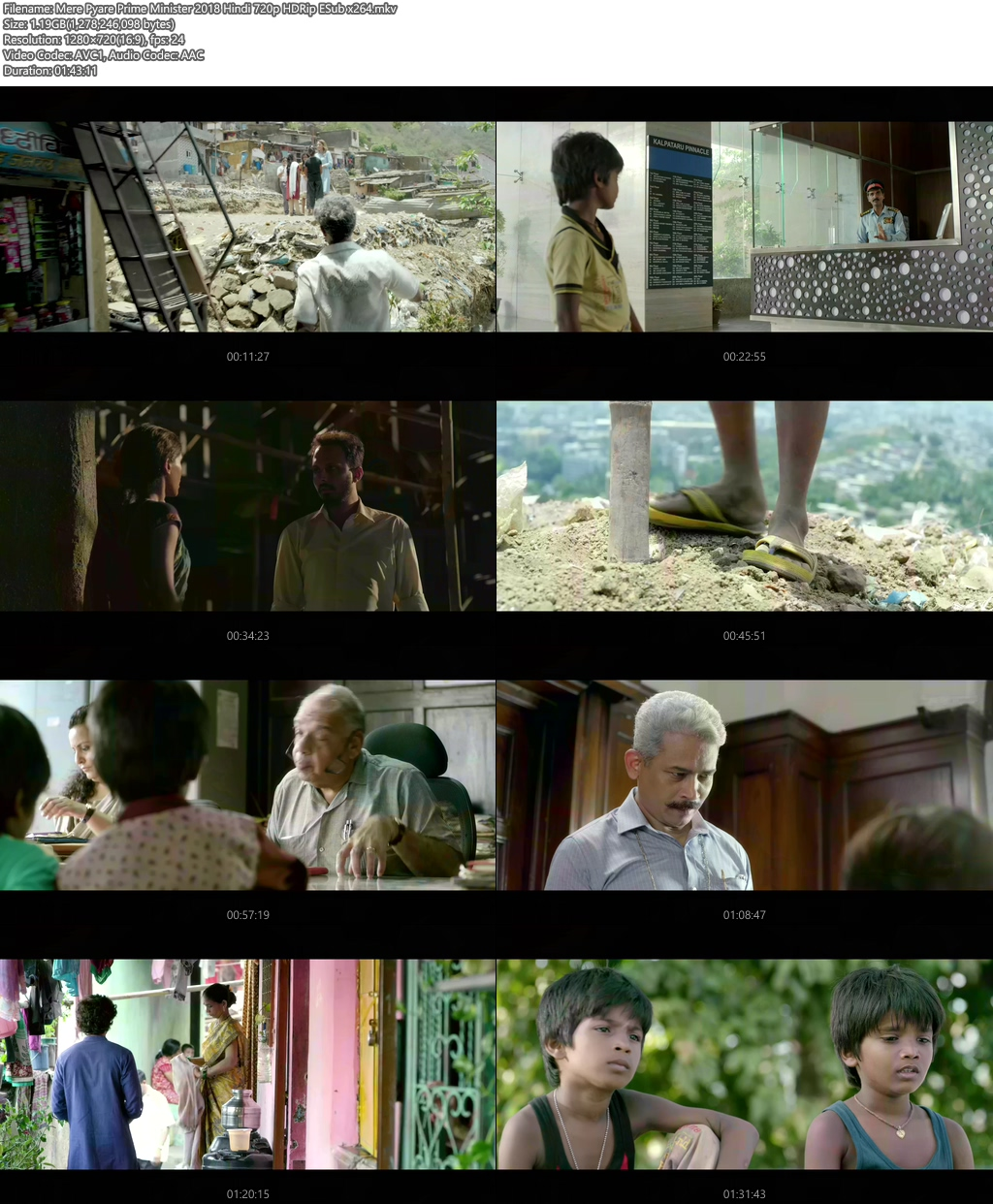 Mere Pyare Prime Minister 2018 Hindi 720p HDRip ESub x264 | 480p 300MB | 100MB HEVC Screenshot