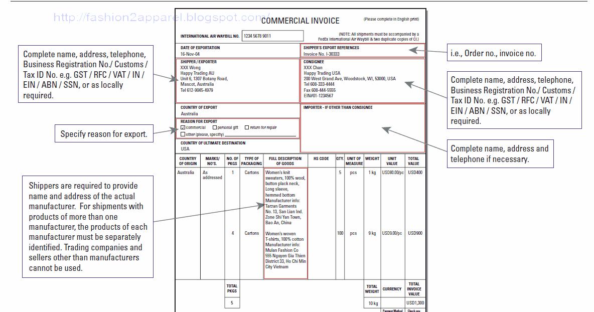 Garment Export Procedure and Documentation - Fashion2Apparel